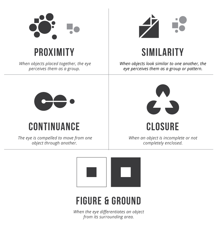 gestalt-theory-why-design-is-important-for-content-marketing1.jpg